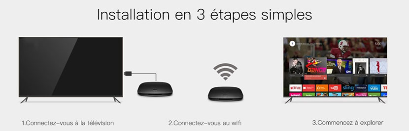 Xiaomi Mi TV Box bon plan 49€.